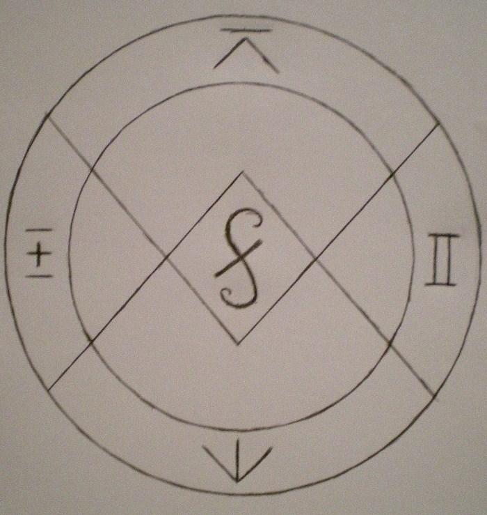 Simbolo Reflexivo